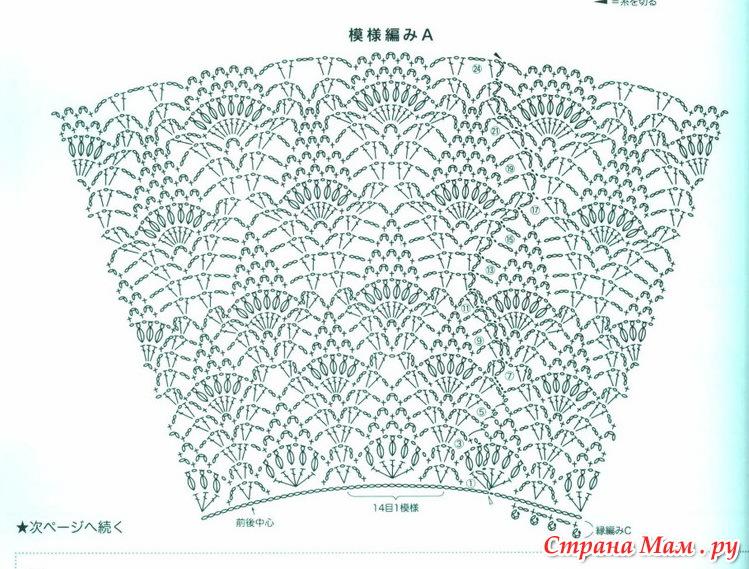 Вязание крючком ананасы схема на расширение