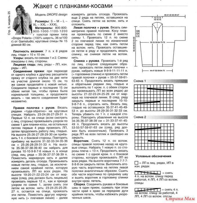 Схемы и модели вязания спицами косы