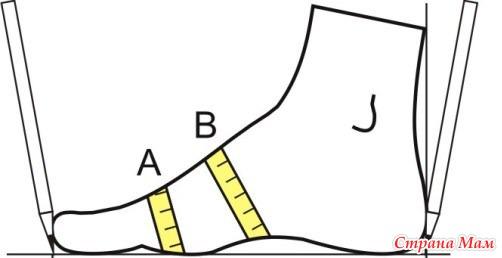 Как уменьшить размер обуви, не выходя из дома? Советы для 57
