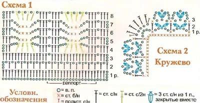 Схема детского пледа крючком схемы
