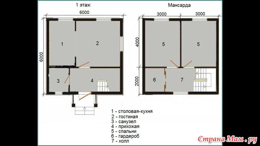 Каркасный дом с мансардой 6 на 6 своими руками