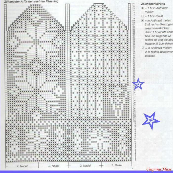 Вязание и схемы варежек