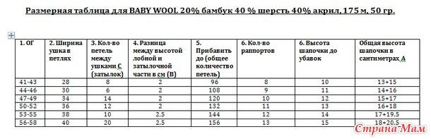 Размерная таблица для вязания