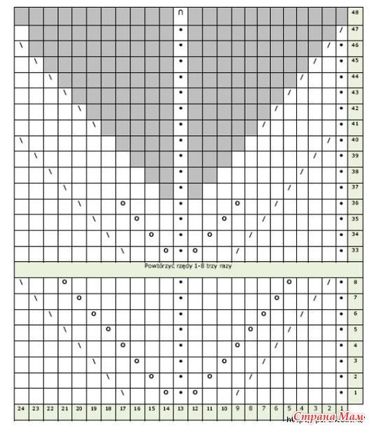 МОДНЫЕ ШАПОЧКИ с описанием, схемами(бриошь, овечки)