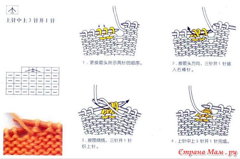 Вязание спицами три вместе