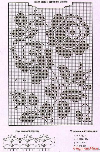 Схема вязания филейного  с розами