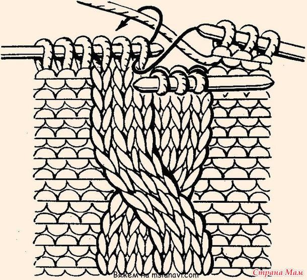 Вязание коса жгуты