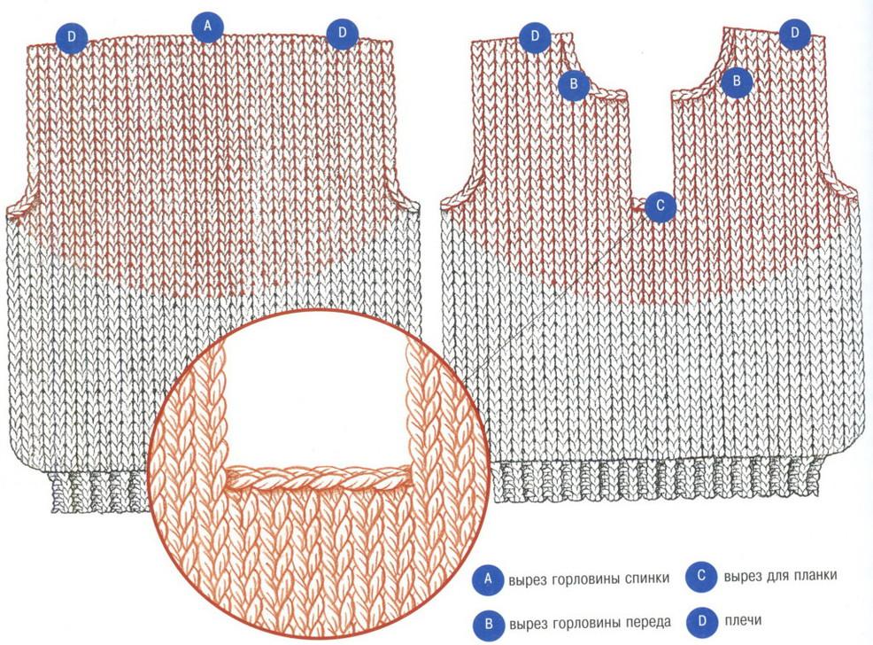 Вязание горловины сзади