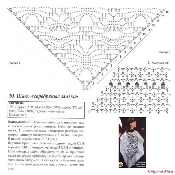 Схема вязания шалей для начинающих