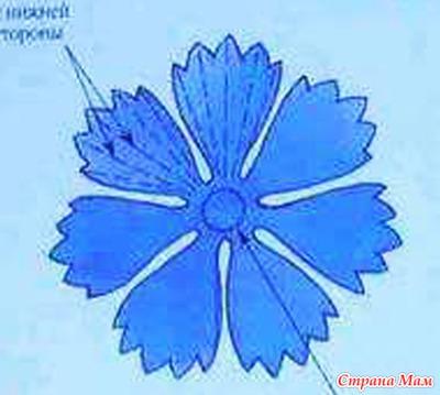 Цветок василек из бумаги