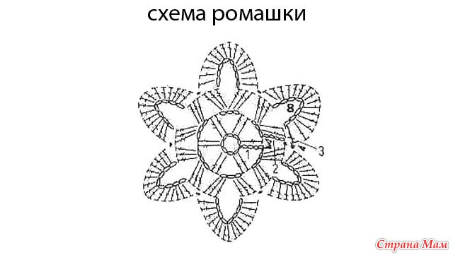 Схемы для начинающих ромашки