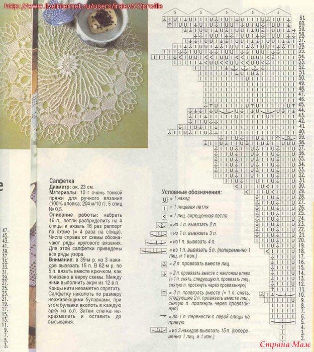 Вязанные скатерти спицами схемы и описание на русском