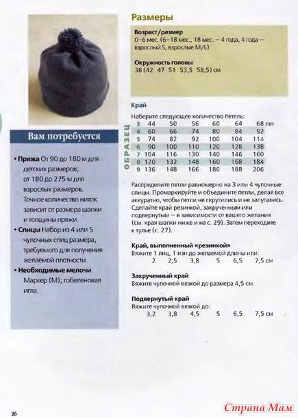 Базовые модели  шапок и беретов от энн бадд  (для начинающих)