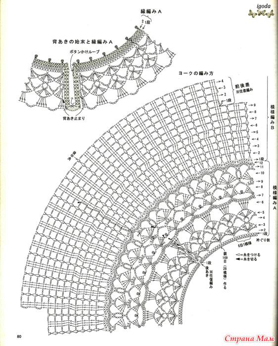 Поиск на Постиле: Туника крючком на круглой кокетке - Постила 76