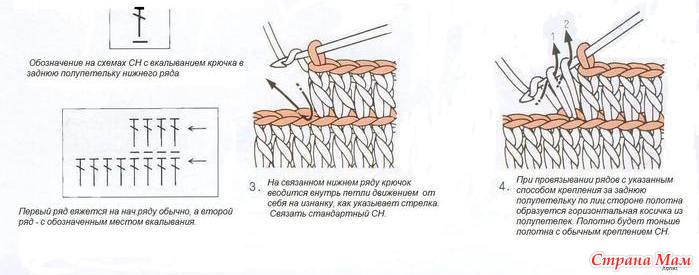 как вязать узор рыбий хвост спицами