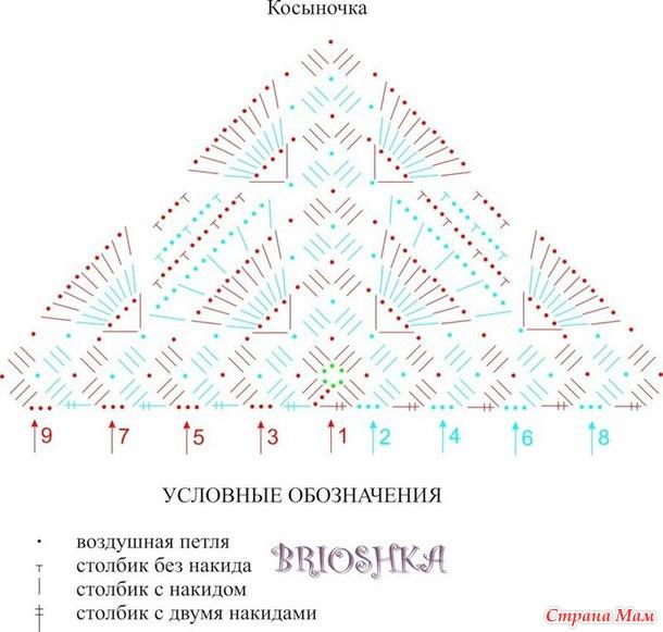 """Комплект """"ЛЕСНАЯ ЕЖЕВИЧКА"""" (конкурсная работа)"""