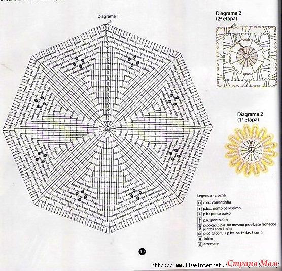 Схемы вязания ковриков крючком для пола со схемами