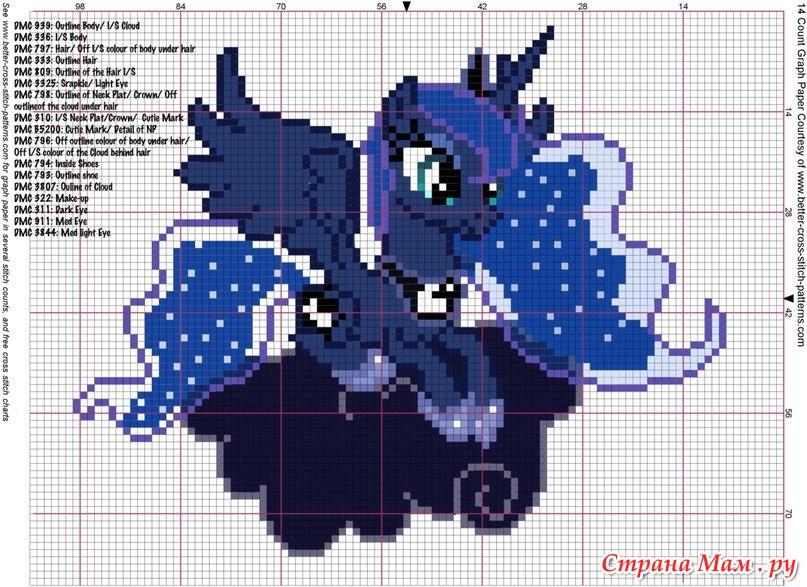 Схемы вышивки детских лошадок