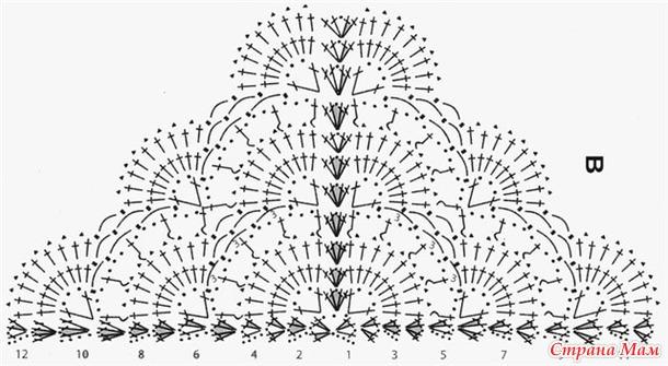 Узоры для вязания шалей спицами 73