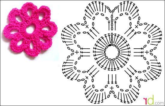Схемы вязания цветов крючком для начинающих с фото