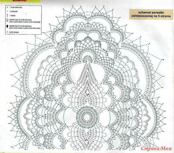Схема для овальной салфетки крючком