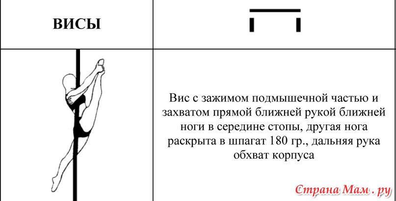 pole dance схемы элементов