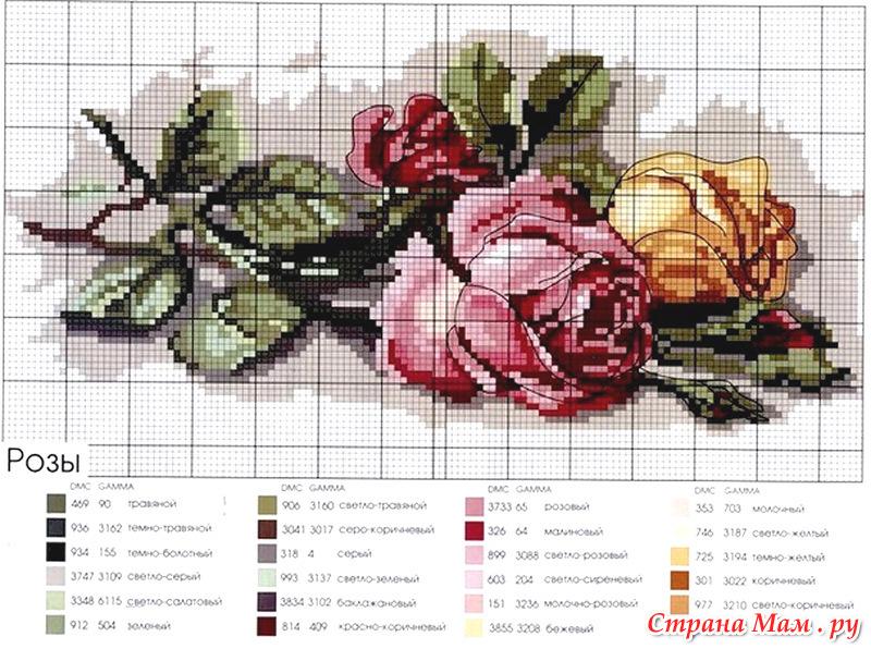 Рисунки для вышивки крестом роза