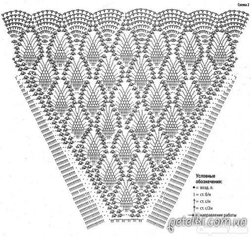 Вязание крючком ананасы схема юбки