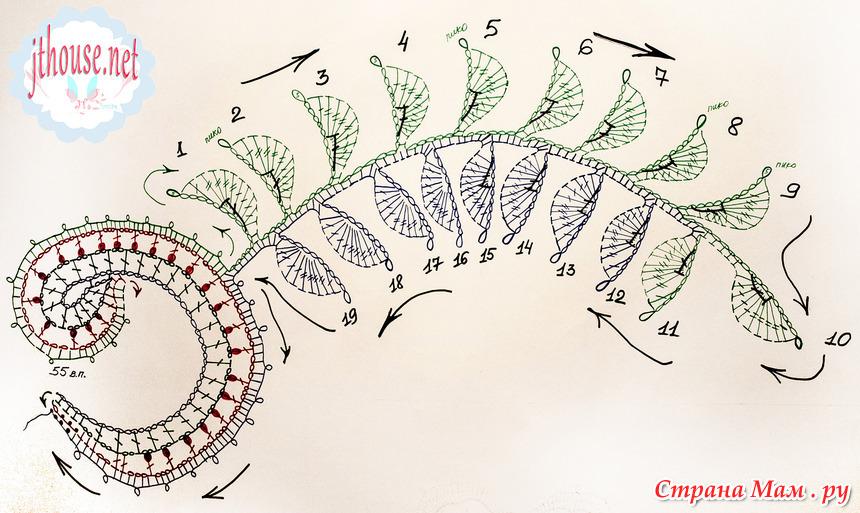 爱尔兰花边教程:透光的小枝(大师班) - maomao - 我随心动