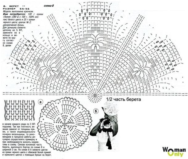 Вязание крючком летних беретов со схемами 20
