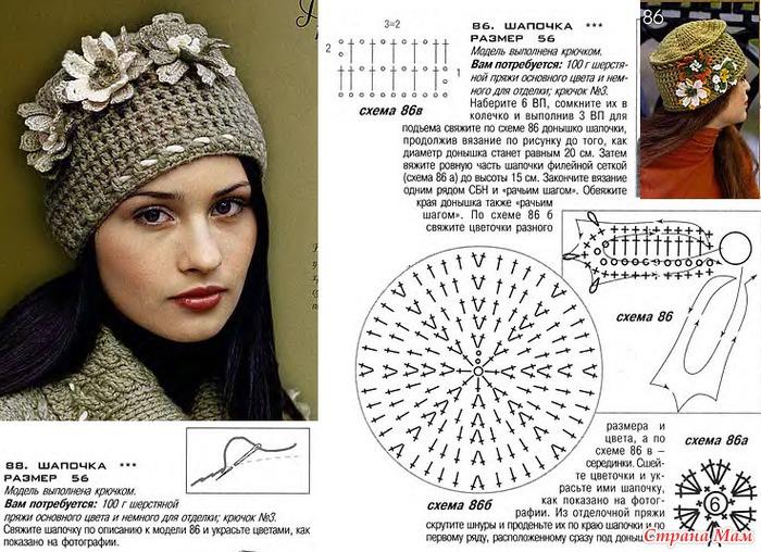 Модные шапки вязание схемы крючком