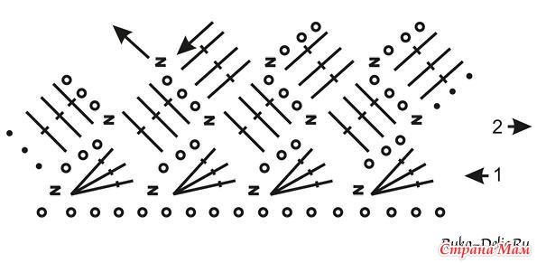как вязать рисунок плетенка