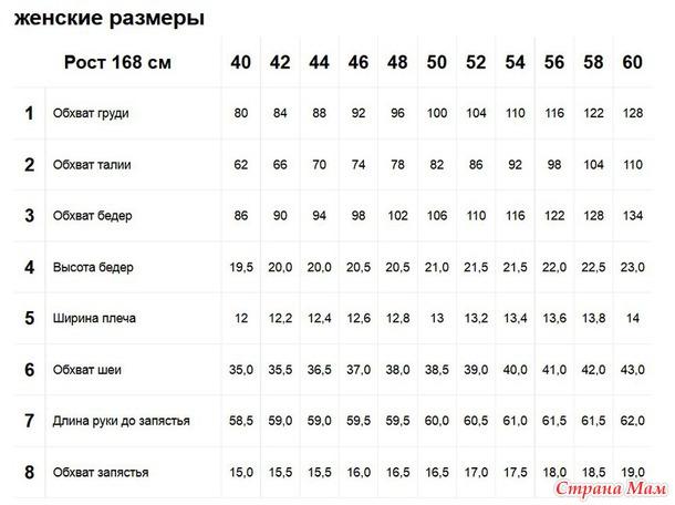 Онлайн вязания серой туники на осень/весну (Upd-3 от 24.08.2015)