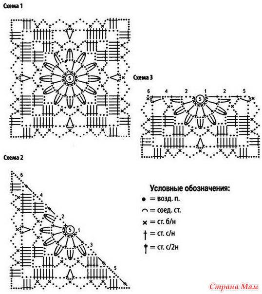 Кардиганы вязанные спицами и схемы для полных