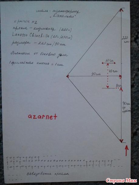 Шаль трансформер схема вязания и фото 67