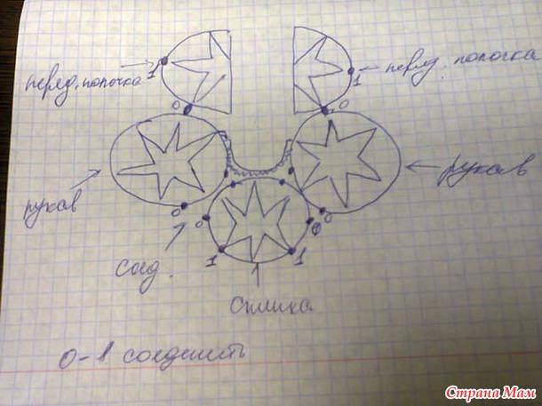 Кружевной жакет (дополнено  =схема соединения мотива )
