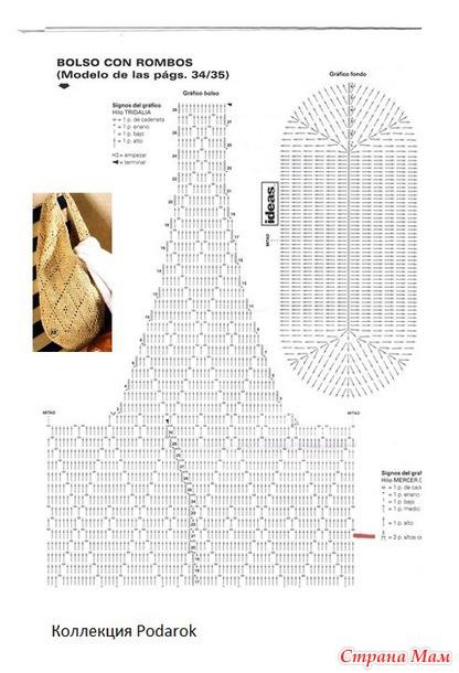 Вязаные сумки  с описанием и схемами