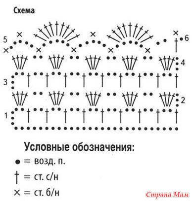 Схемы вязание головных повязок
