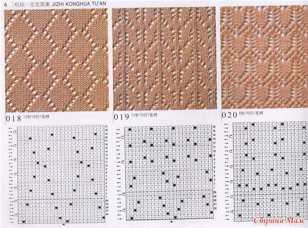 Ажуры для машинного вязания схемы 50