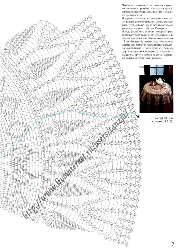 Вязание крючком круглые скатерти