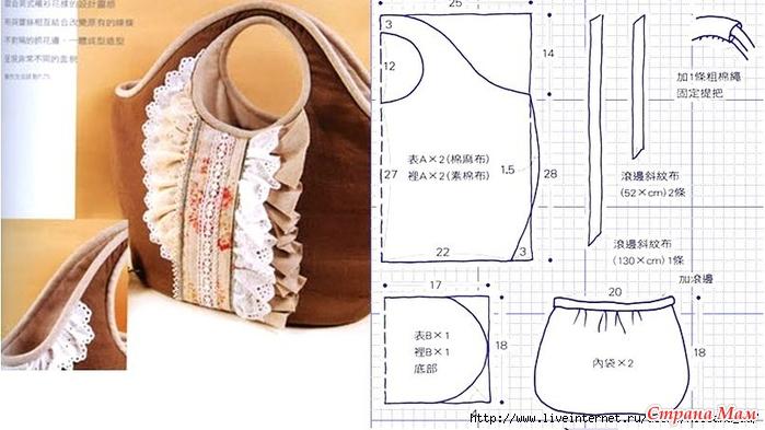 13Дамская сумка из джинса  выкройка
