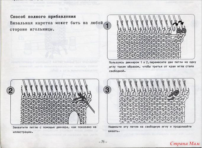 Все о слип вязании
