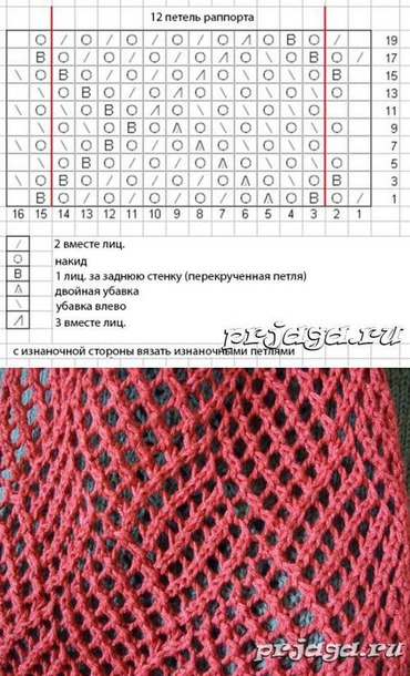 Вязание спицами узоры схемы видео шарф