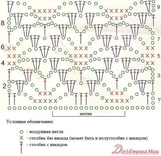Вязание крючком ромбы схемы и описание 36
