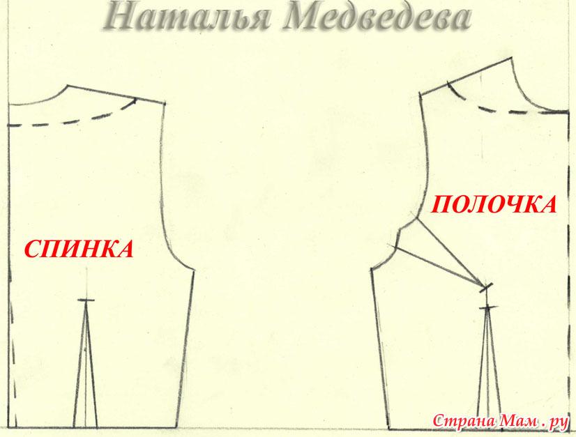 Выкройка платье отрезное по талии