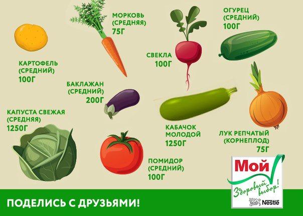 Ингредиенты: помидор - 2 килограмма сливы - 800 грамм лук репчатый - 2 штуки сахар - 100 грамм соль - 1 ст