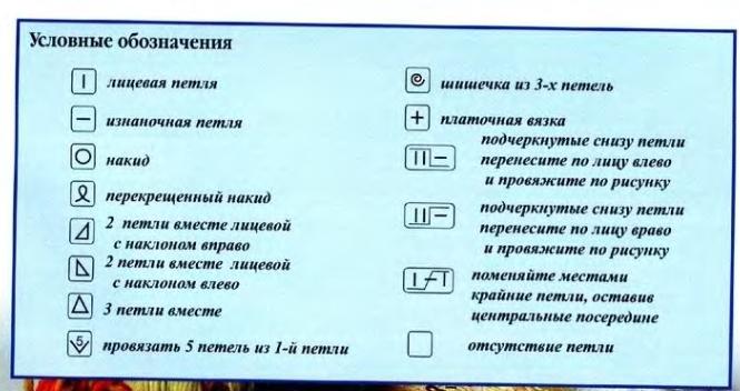 Условные обозначения при вязании на спицах с описанием 90