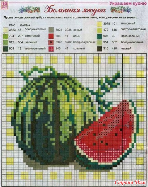 Вышивка на кухню фруктов