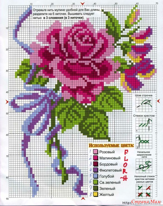 Схема вышивания крестиком цветы картинки