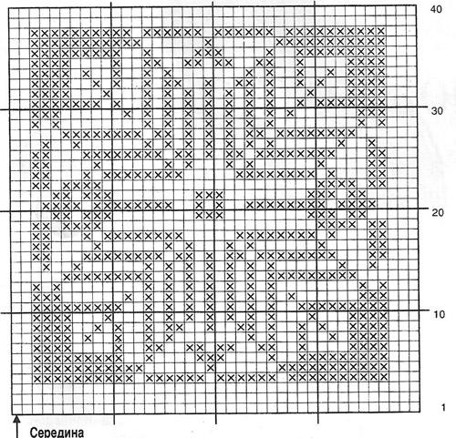 Филейное вязание схемы квадратных салфеток крючком